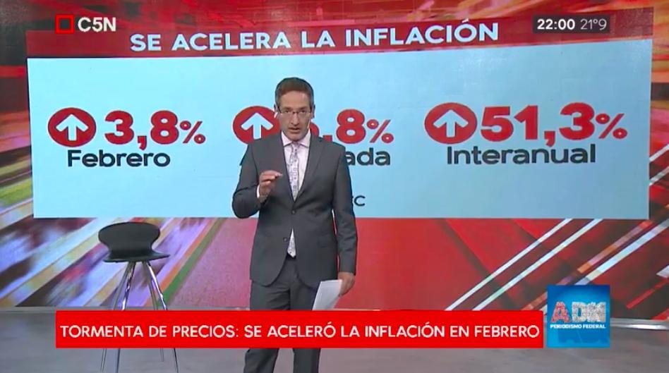 ADN's photo on #HastaCuándoLaInflación