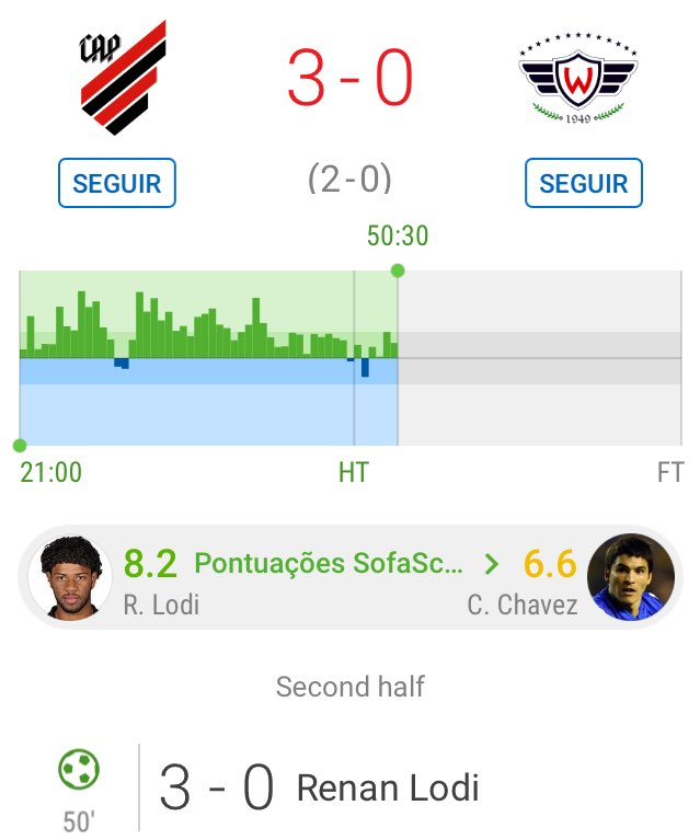 SofaScore Brazil's photo on #CAPxJOR