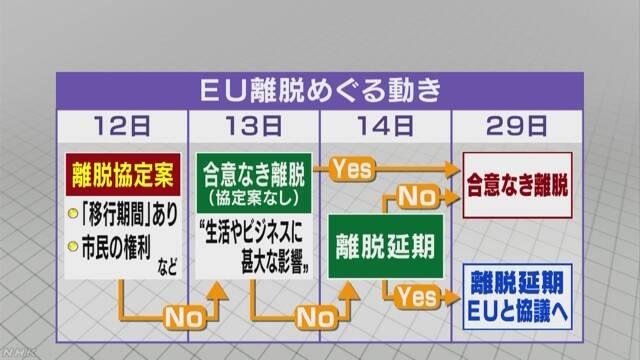 NHKニュース's photo on EU離脱延期