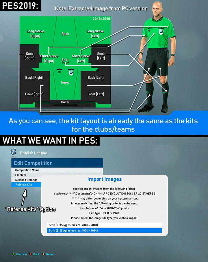 Suggestions for PES on Twitter: