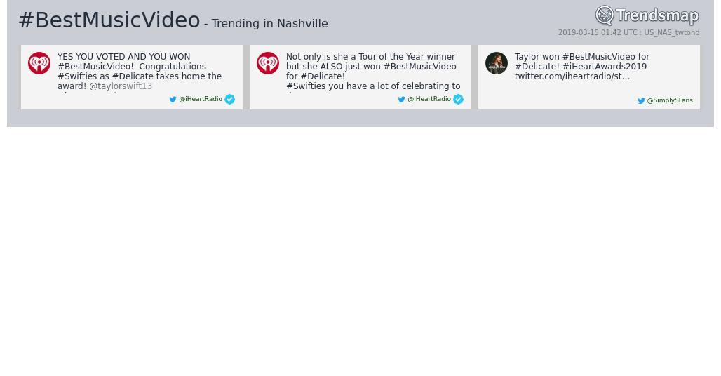 Trendsmap Nashville's photo on #BestMusicVideo