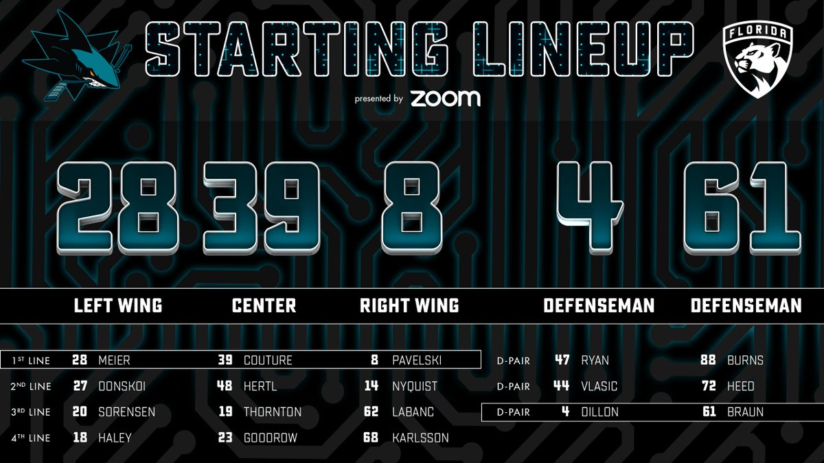 How the #SJSharks  will start things off tonight.   #StealthMode <br>http://pic.twitter.com/MU9iyNjN2v