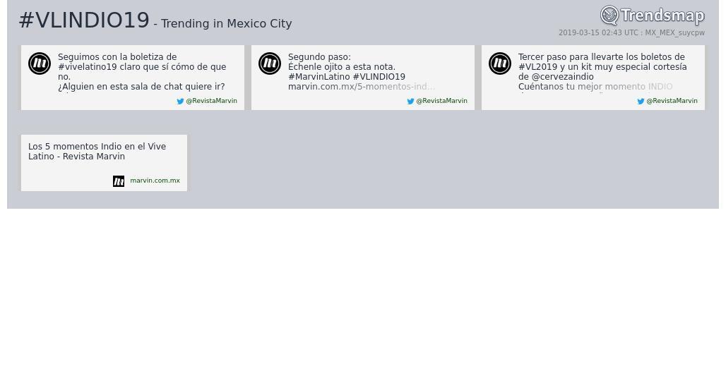 Trendsmap C d Mexico's photo on #VLINDIO19