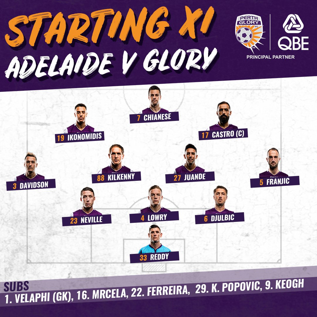 Perth Glory FC's photo on #adlvper