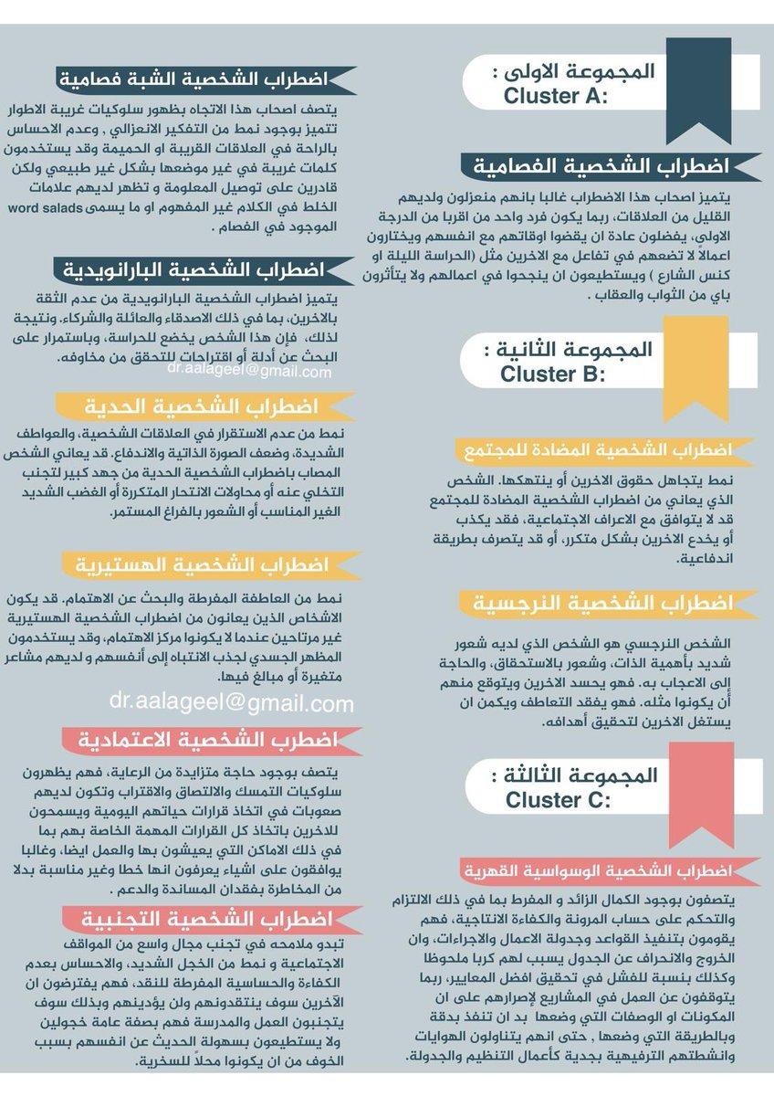71d96b1ccfab5 د.ياسر السنيدي ( dralsenaidi)