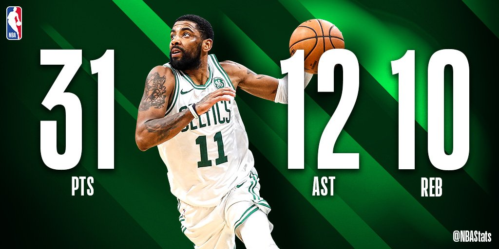 .@KyrieIrving goes off for his second career triple-double in the @celtics home win! #SAPStatLineOfTheNight