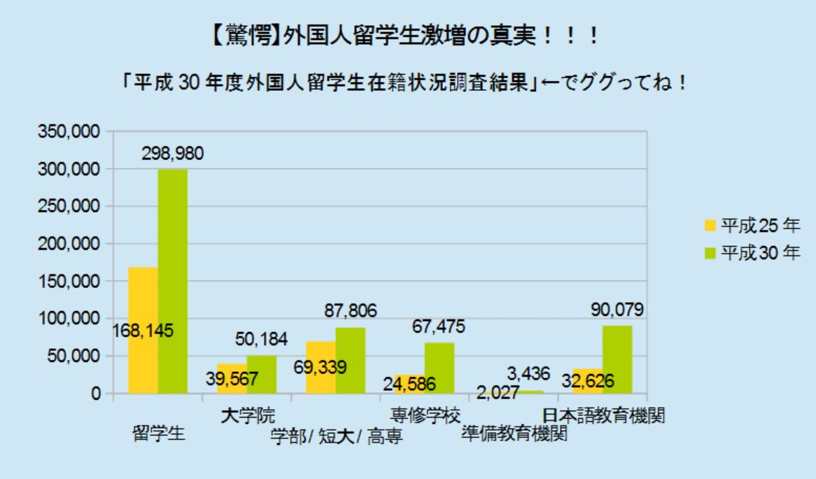 Disarticulation's photo on 東京福祉大の700人所在不明
