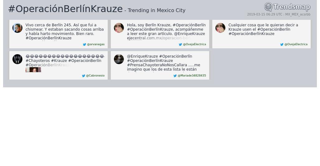 Trendsmap C d Mexico's photo on #OperacionBerlinKrauze