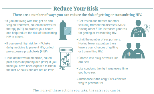 CDC HIV/AIDS (@CDC_HIVAIDS) | Twitter