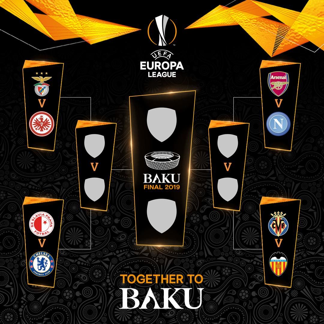 🇦🇿 Road to Baku 🏆  Which 2 teams will go all the way? 🧐  #UEL | #UELdraw