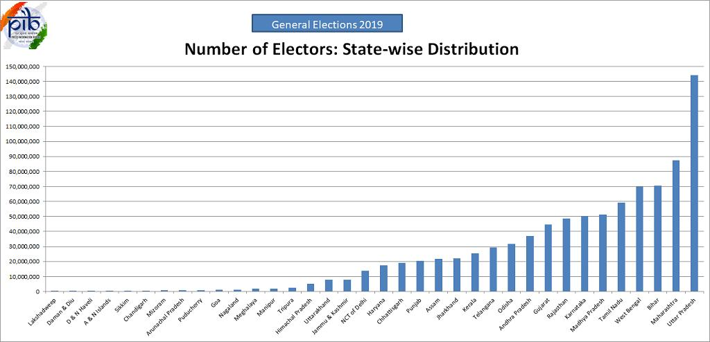 PIB in Maharashtra على تويتر: