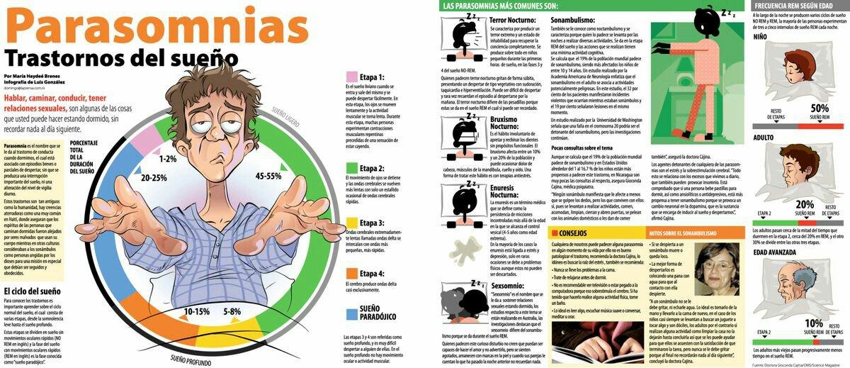 Dra. Yolanda Puentes's photo on #sueño