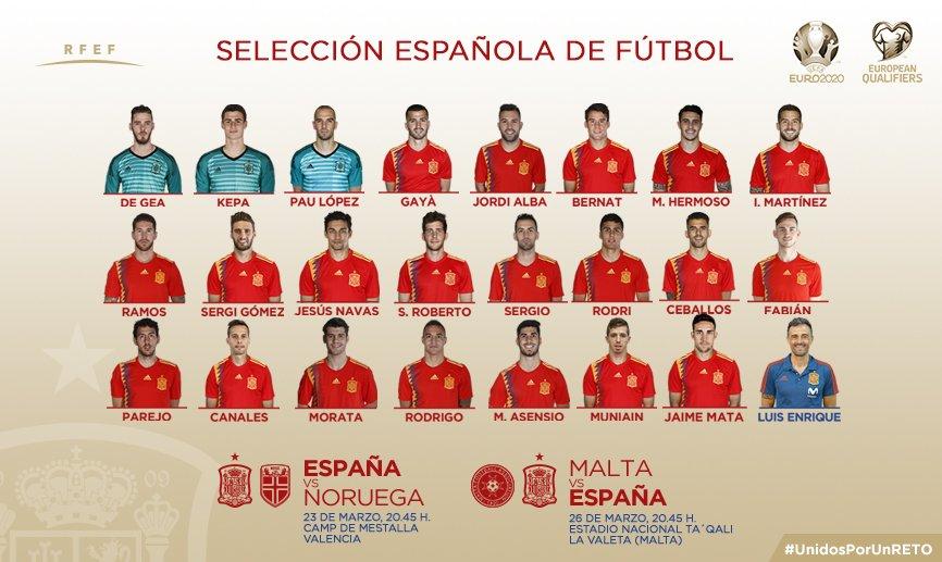 Selección Española de Fútbol's photo on noruega y malta