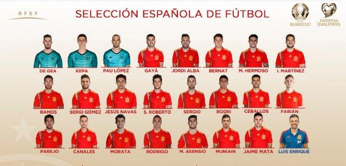 Los otros 18's photo on Parejo y Canales