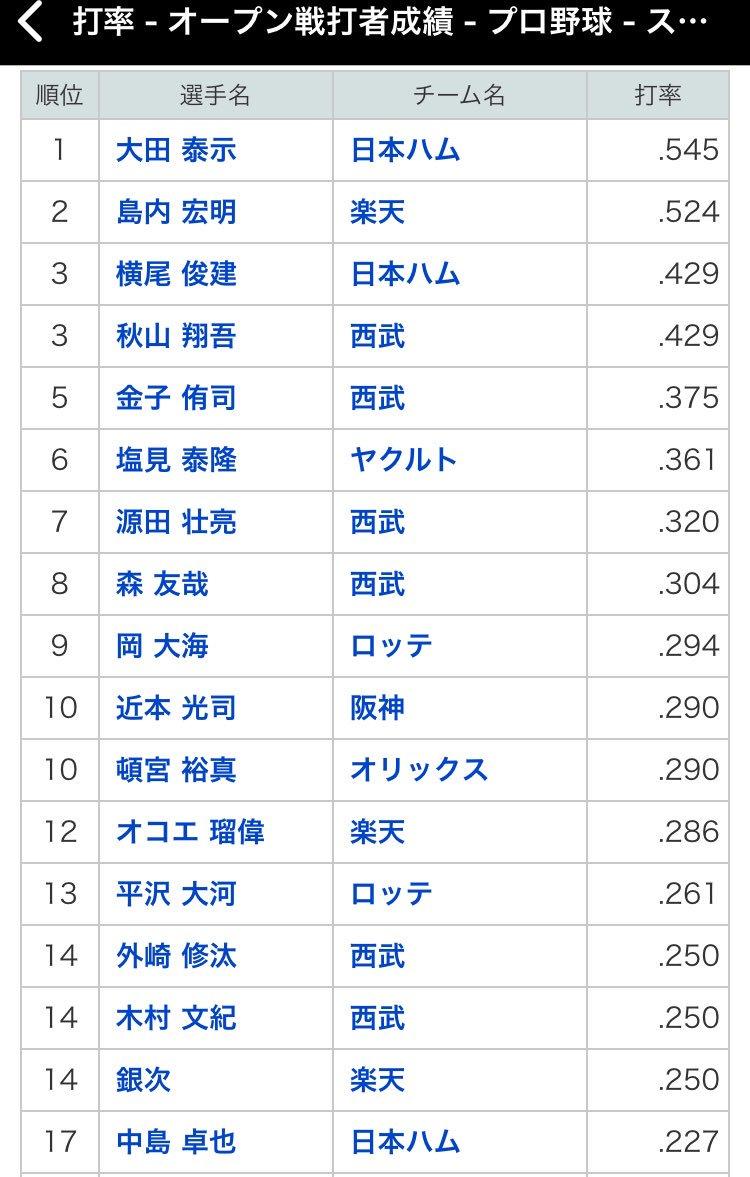 E.S☆'s photo on ベスト4