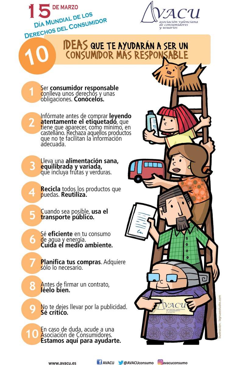 AVACU's photo on #DiaMundialDelConsumidor