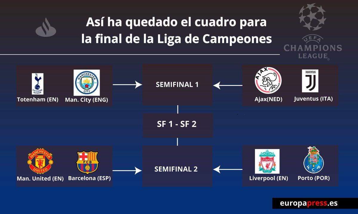 EP Deportes's photo on Barça - Manchester United