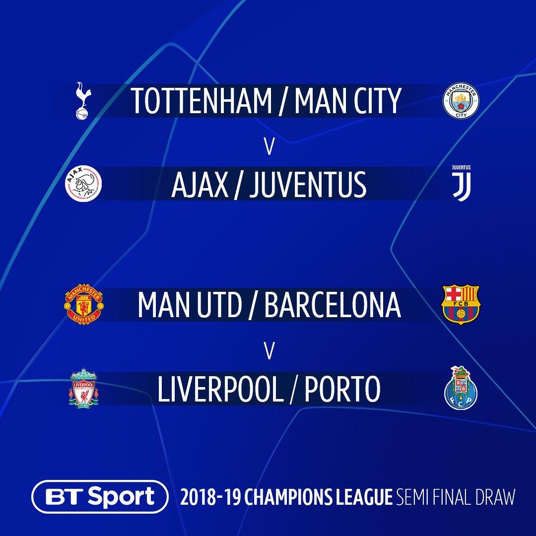 Predictions For Tottenham Vs Ajax