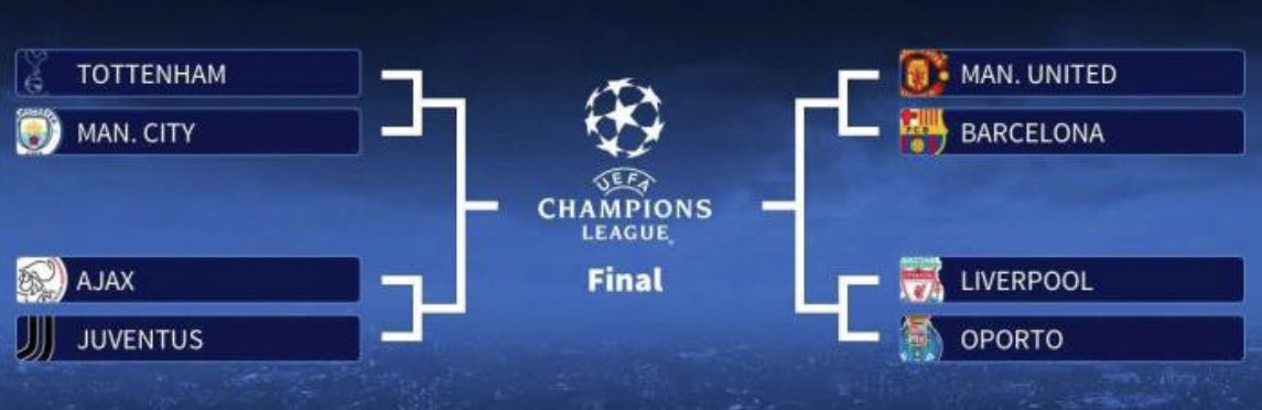 Gonzalo Guillen's photo on #ChampionsLeaguedraw