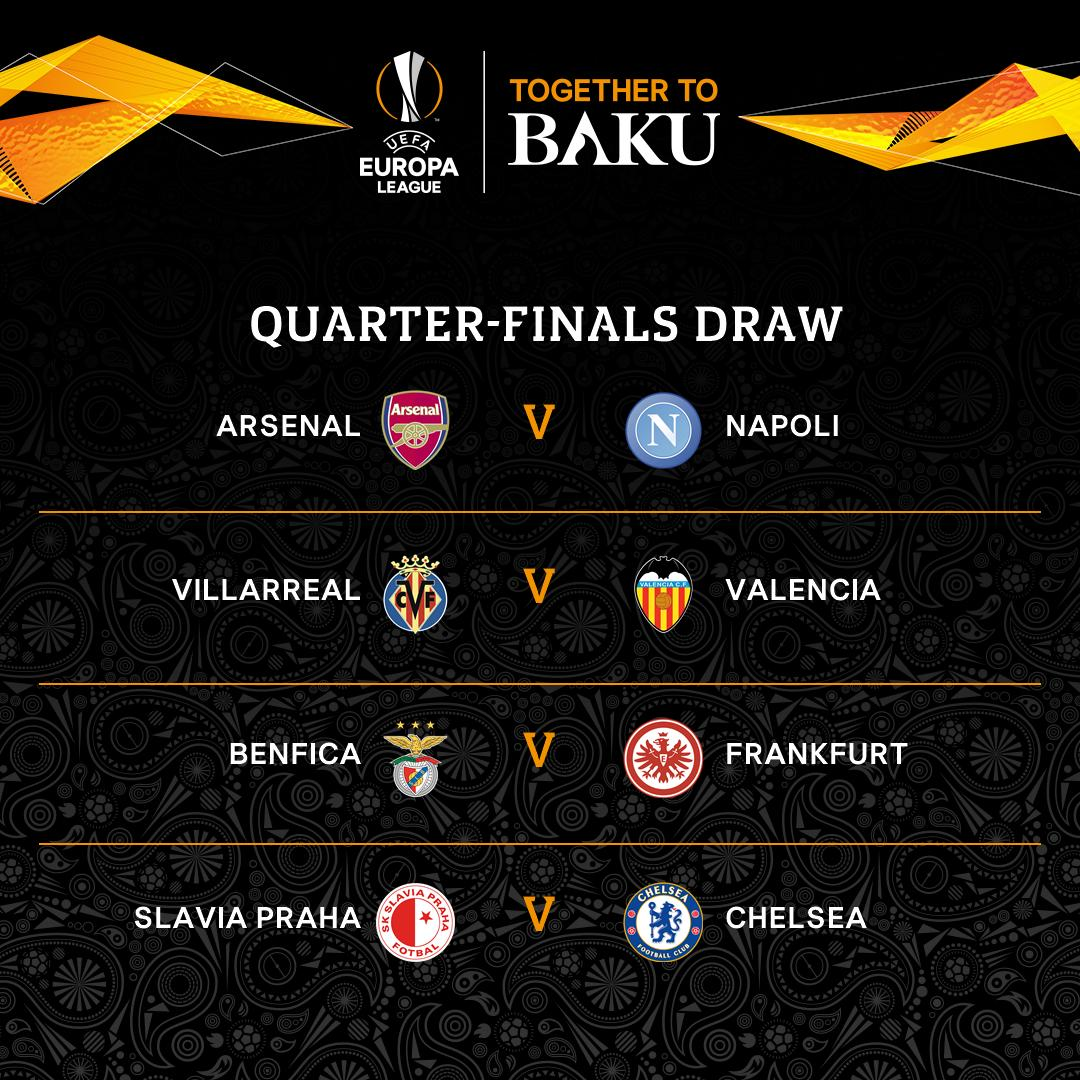 Uefa Europa League Europaleague Twitter