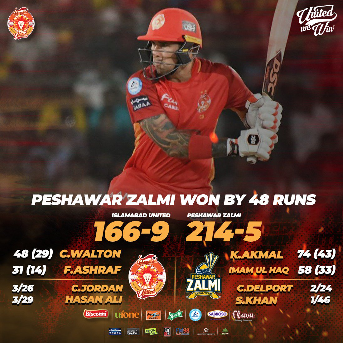 Islamabad United's photo on #IUvPZ
