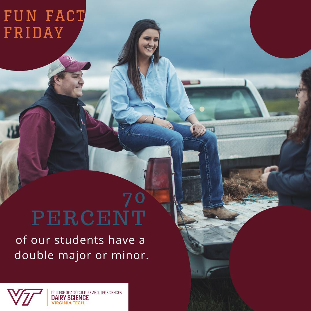 Virginia Tech  Department of Dairy Science's photo on #FunFactFriday