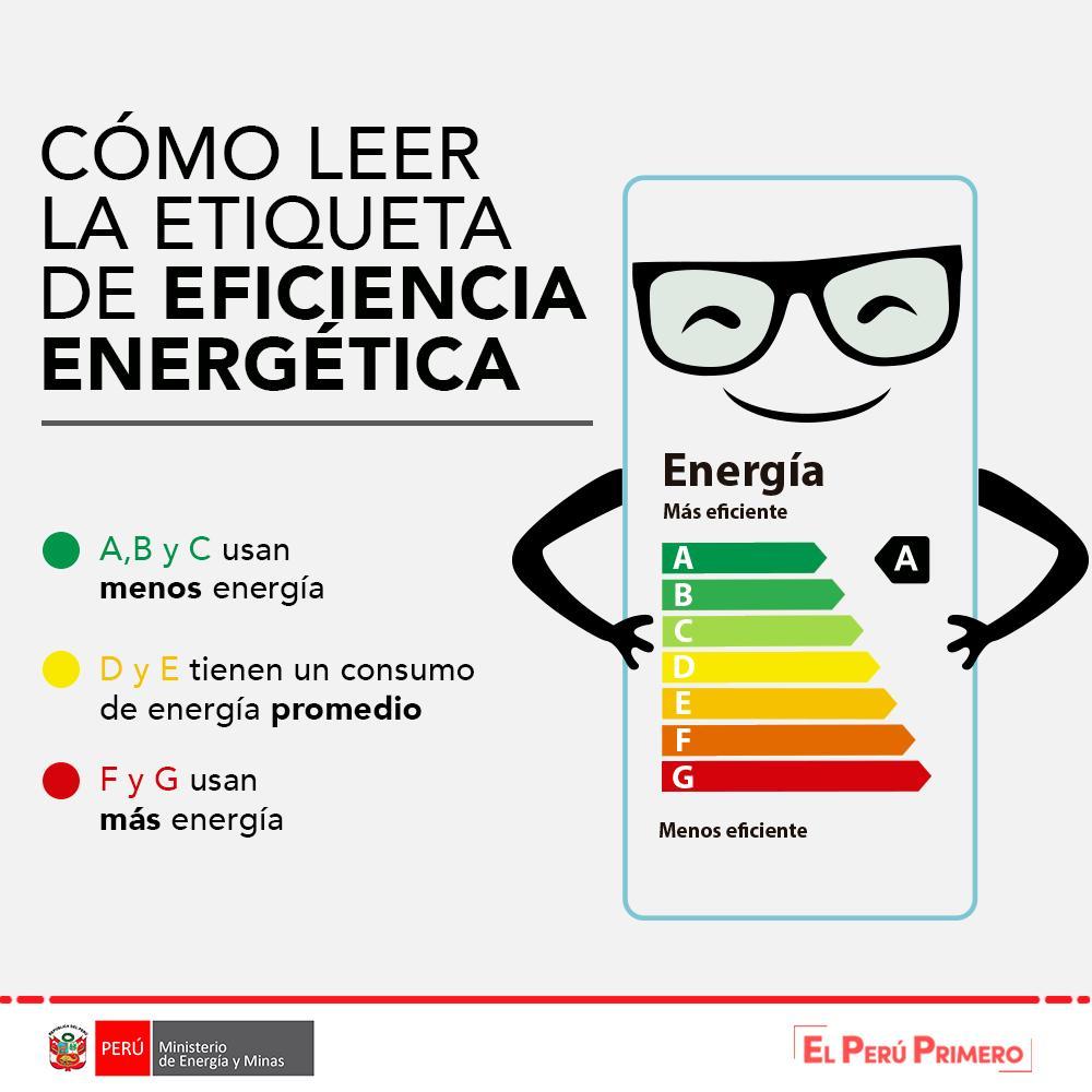 MemPeru's photo on Derechos del Consumidor
