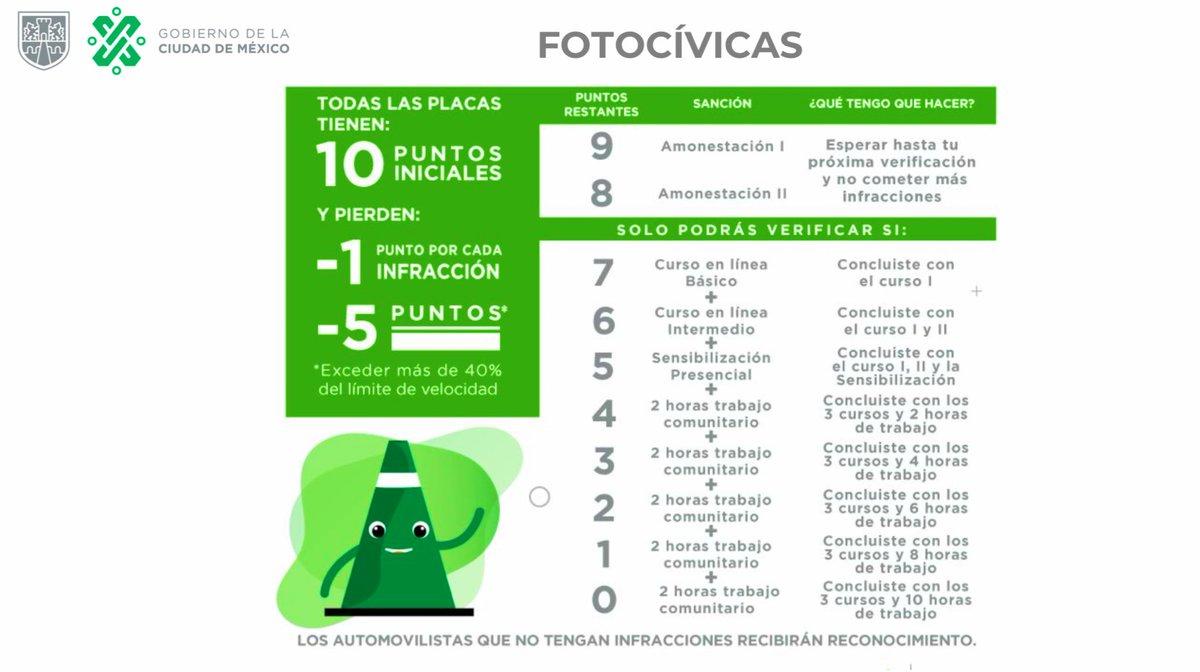 Claudia Sheinbaum's photo on #fotocívicas