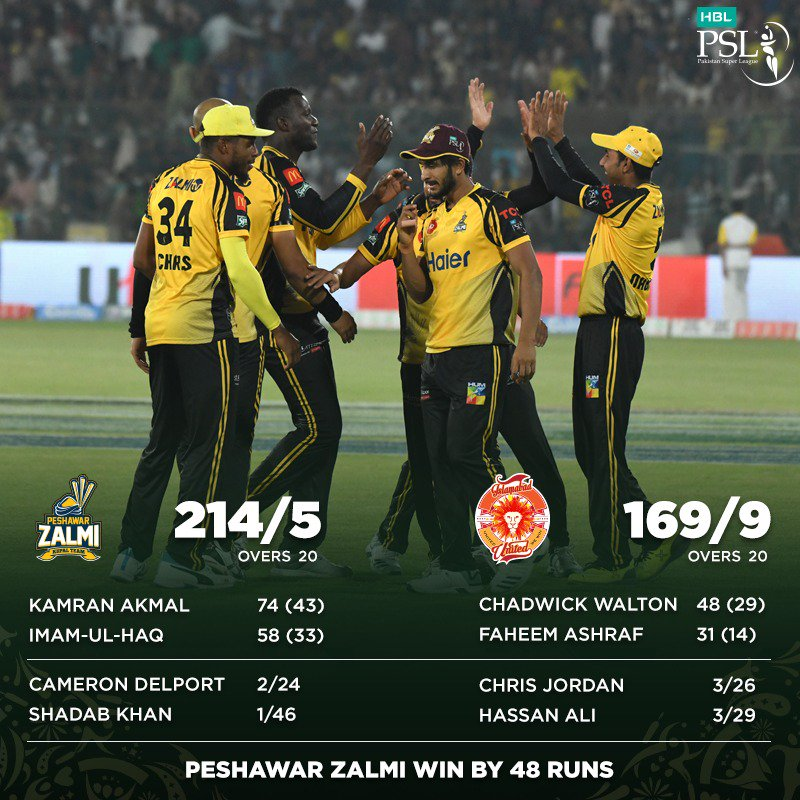 PakistanSuperLeague's photo on #IUvPZ