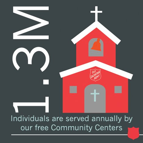 The Salvation Army's photo on #FunFactFriday