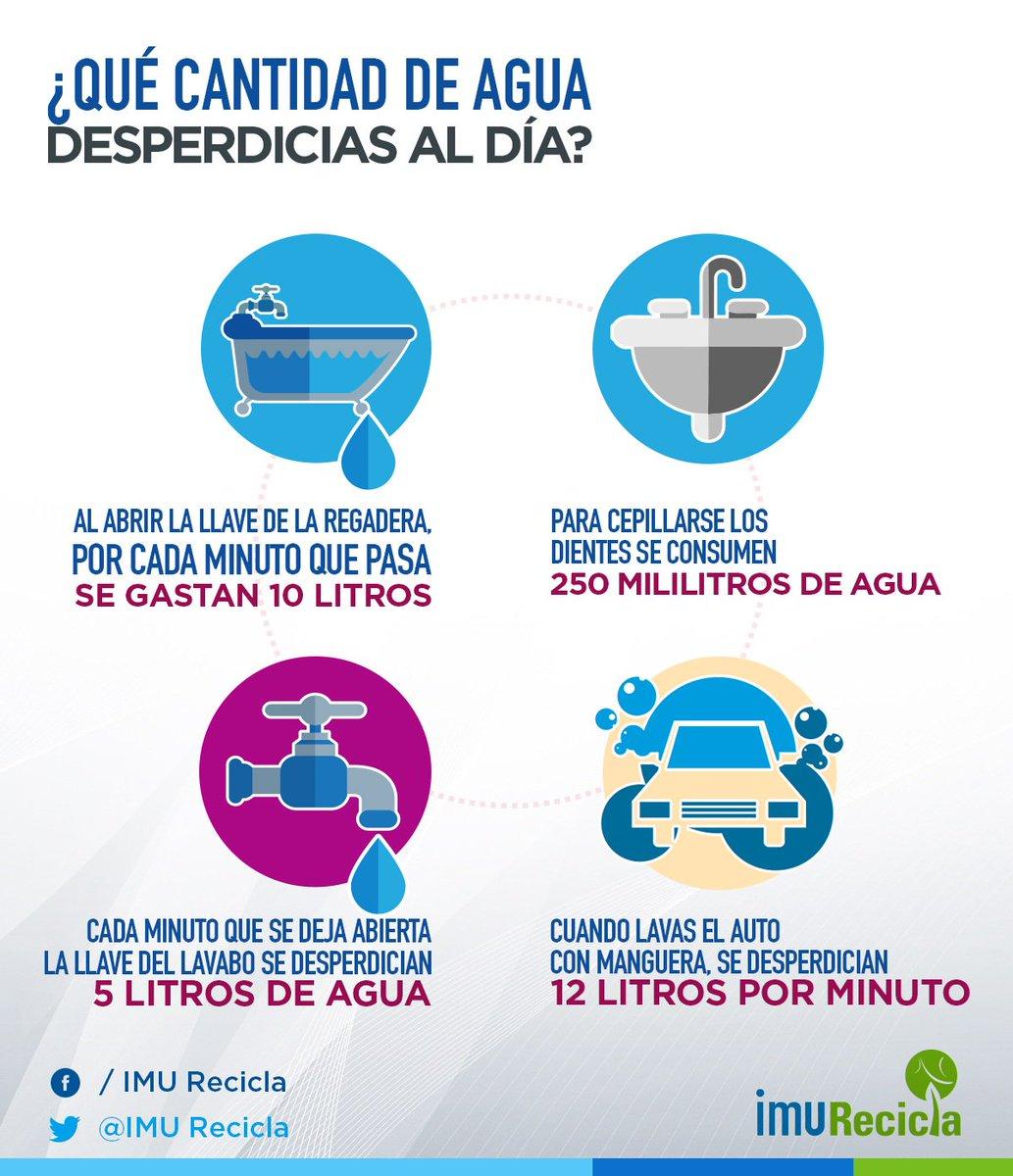 Lavabo Recicla Agua.Imu Recicla On Twitter Sabiasque Una Ducha De 10 Minutos