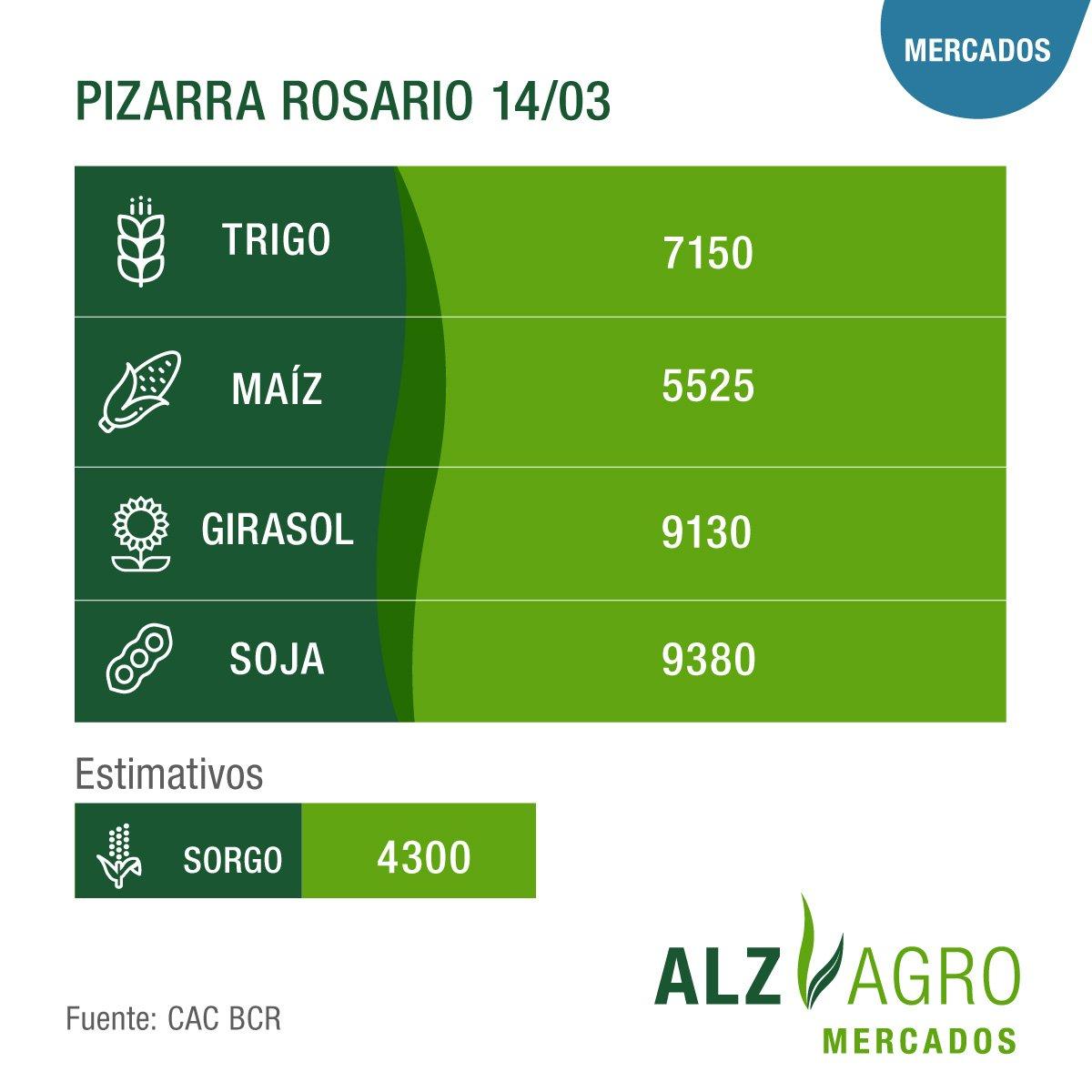 ALZ-Agro's photo on #Agropecuario