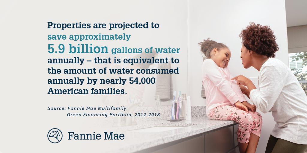 #Institutionalinvestors, join our mission to make an impact on the environment with #GreenBonds through energy efficiency, water efficiency, and #GHG emissions reductions. Learn more in our Multifamily Green Bond Impact Report. #impactinvesting http://spr.ly/6012EX05k