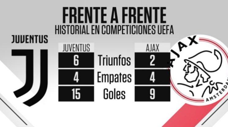 Juventus Club Costa Rica's photo on #JuveAjax