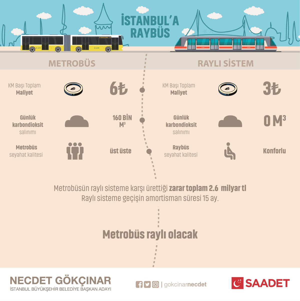 Necdet Gökçınar's photo on #YokArtık