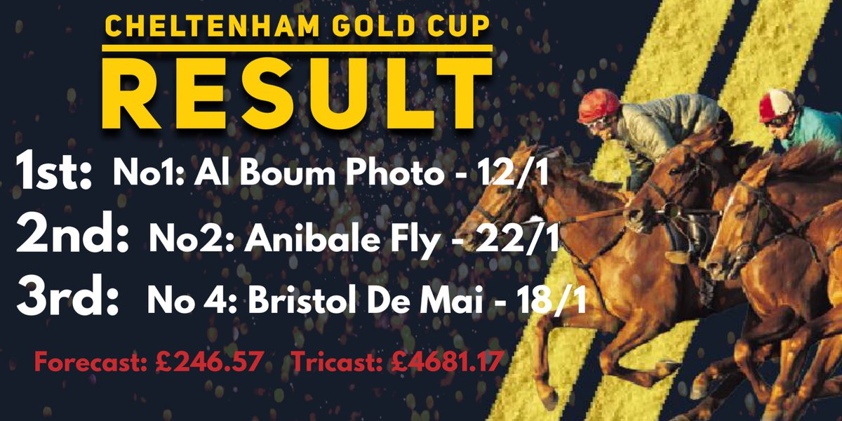 Mark Jarvis's photo on #CheltenhamGoldCup
