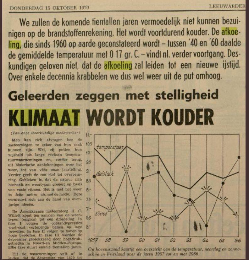 Dr. Trendy's photo on #klimaatspijbelaars