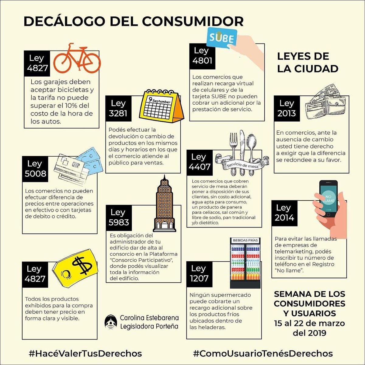 Carolina Estebarena's photo on #DiaMundialDelConsumidor