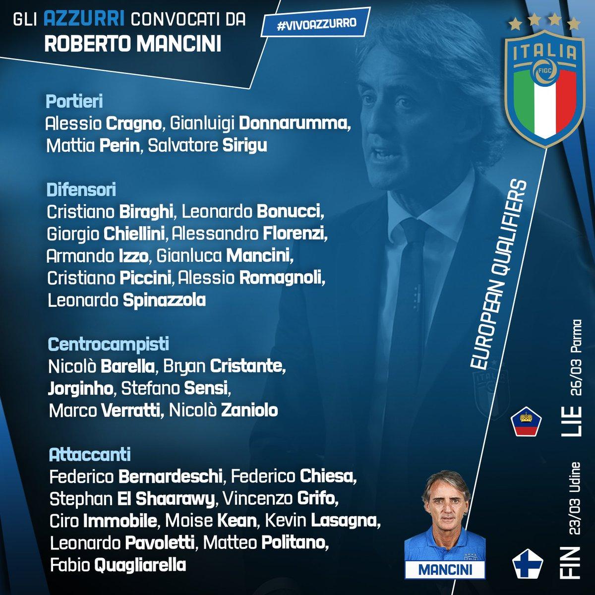 L'Italie sans Mario Balotelli, avec Fabio Quagliarella et Moise Kean