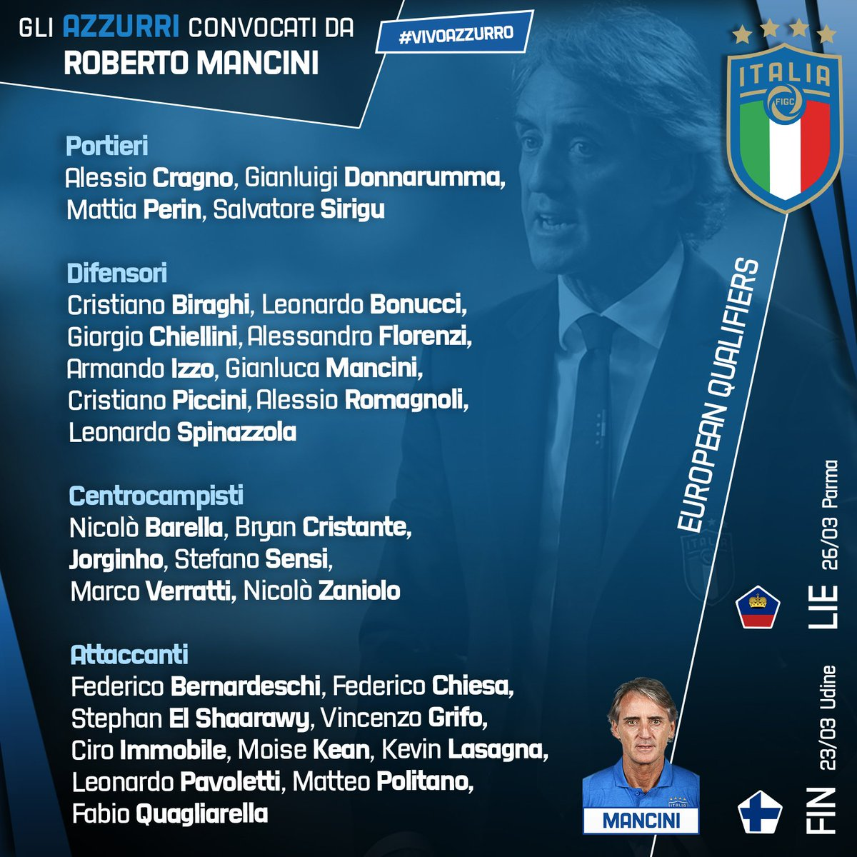 Bianconeri Brasil's photo on #Bonucci