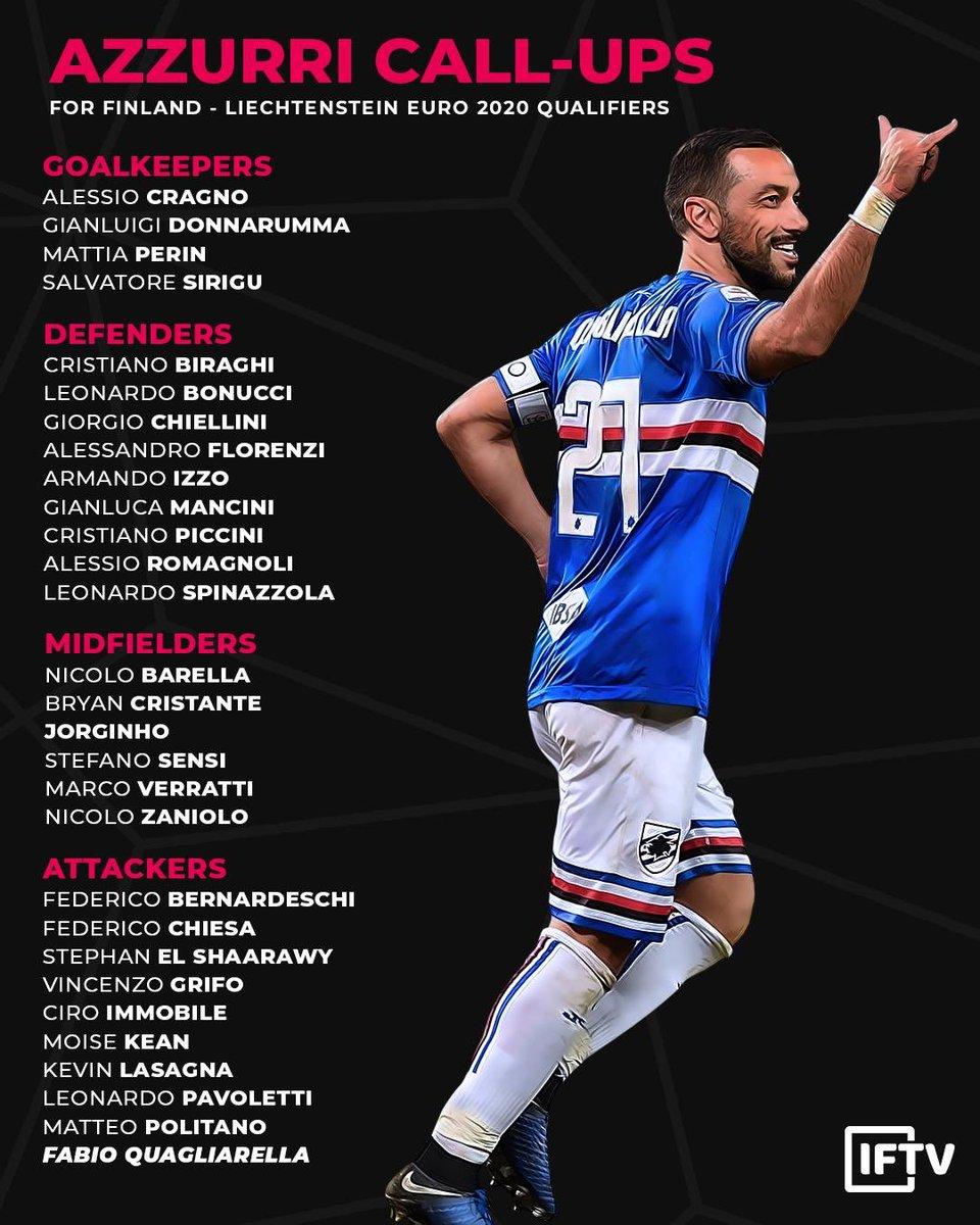 Italian Football TV's photo on Belotti