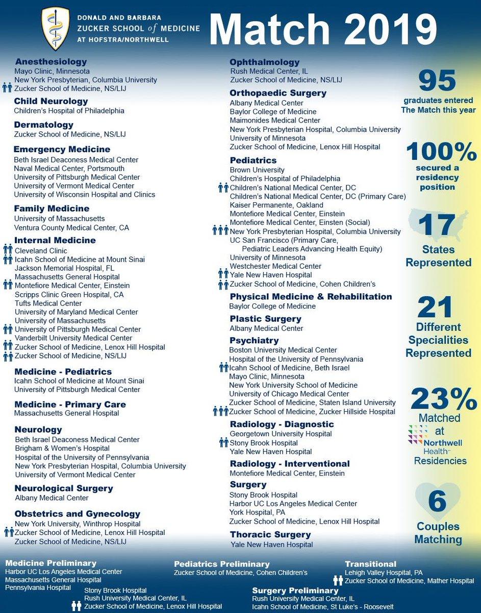 Zucker School of Med (@ZuckerSoM) | Twitter