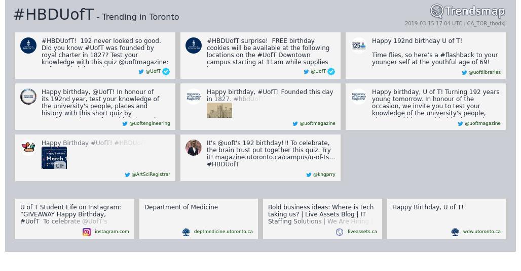 Trendsmap Toronto's photo on #HBDUofT