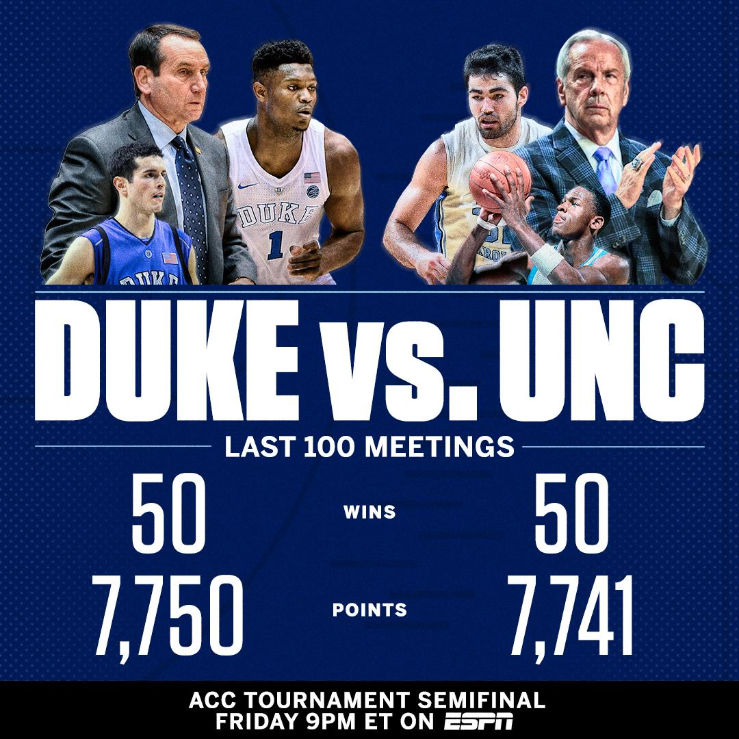Duke. UNC.  As close of a matchup as it gets �� https://t.co/j9McRZFyvC