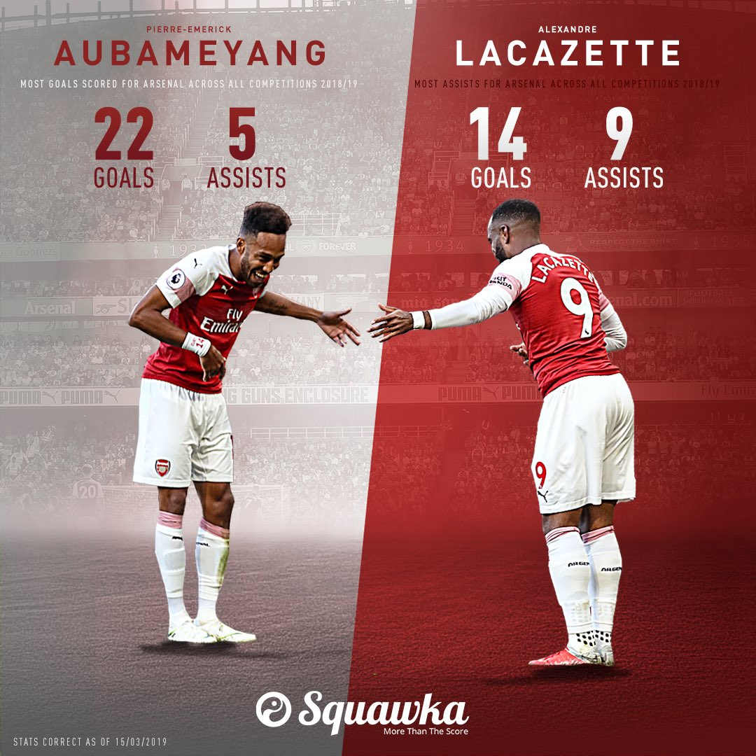 Most goals: @Aubameyang7  Most assists: @LacazetteAlex     Arsenal's front two are leading the way under Unai Emery.<br>http://pic.twitter.com/gZ5wlKIIzD