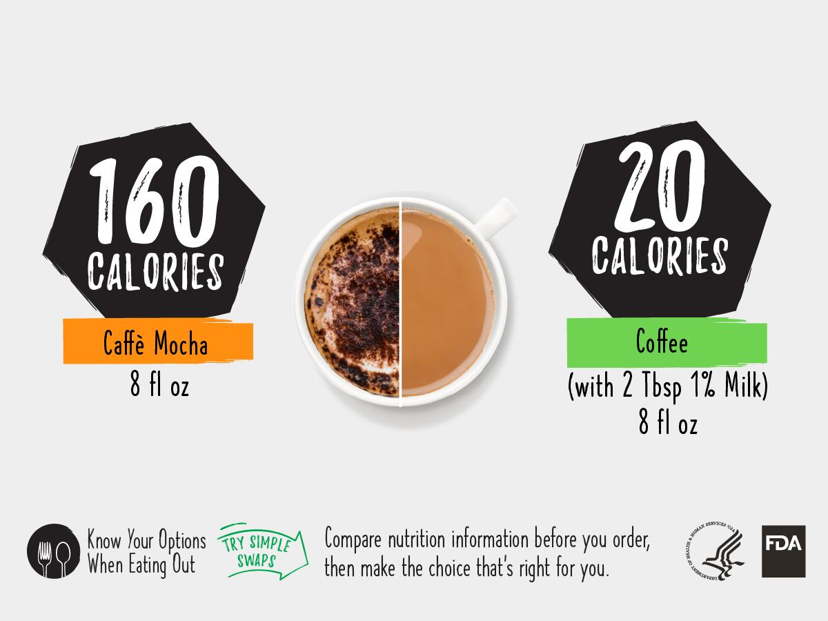 Trying to eat healthier when eating out? Calories from beverages can quickly add up. With calorie information, you can find lower-calorie options. To learn more, visit http://www.fda.gov/caloriesonthemenu …