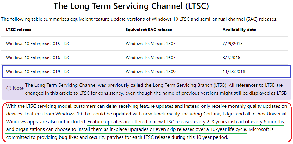 ✔️📋What's new in Windows 10 Enterprise #LTSC 2019