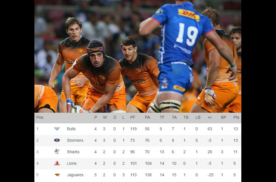A Pleno Rugby's photo on #STOvJAG