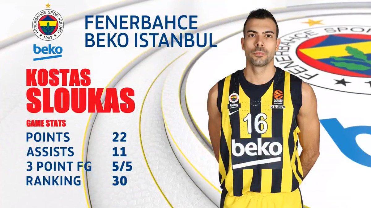 EuroLeague's photo on Sloukas