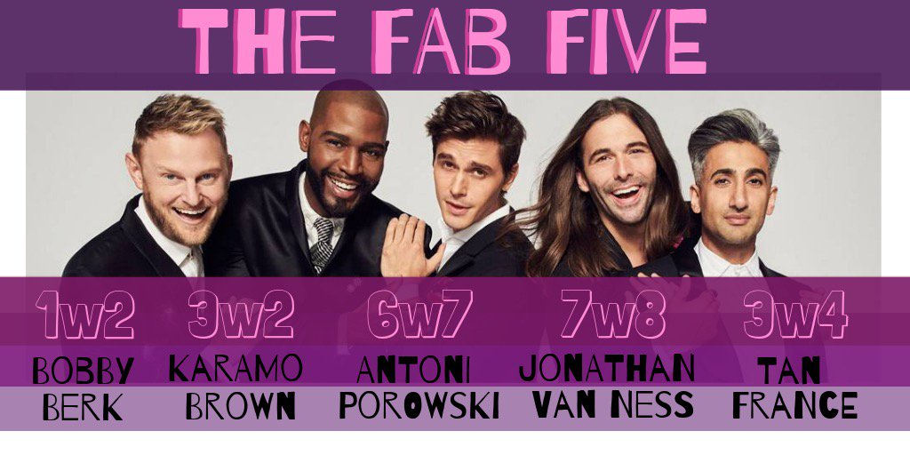 SO excited for #QueerEye3, can't decide if I should binge or savor..   Here are my thoughts on the #Enneagram types of the #Fab5